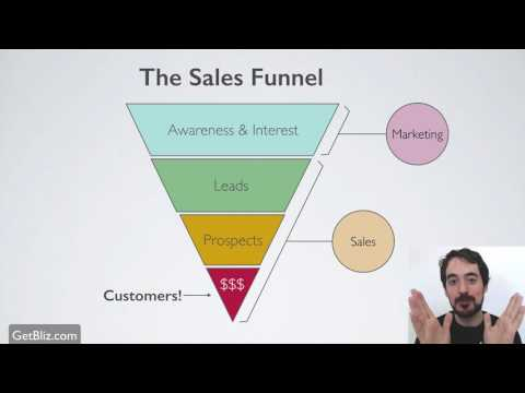 The Selling Funnels explained