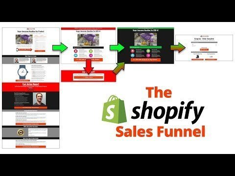 The Shopify/Ecommerce  Funnelss Tour [ClickFunnels]