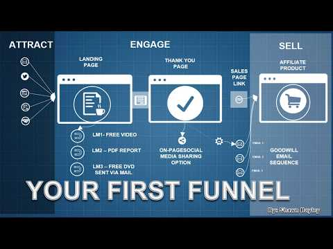 ClickFunnelsss Trained – The 1st Funnelss You Semi-modal Build