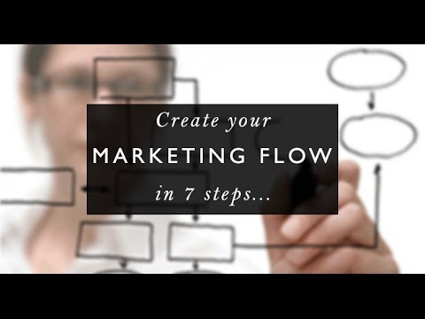 7  to Creating  Marketers Funnel