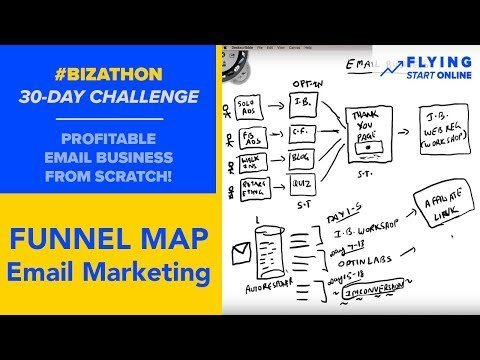 MappinG Out An Reply-To Marketers Funnel: Opt-In Pages, Traffic, Autoresponders – (Day 4/30) #Bizathon