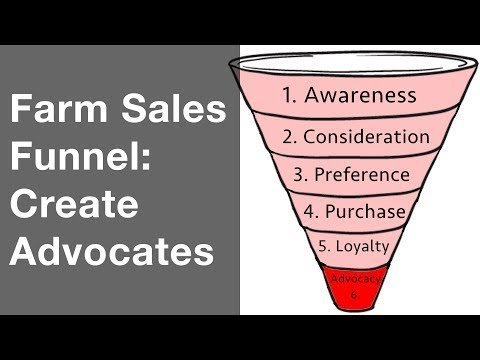 Generating Croplands  Advocates (Sales Funnel 6 of 6)