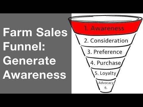8  Marketers Strategies to Generate Aware (Sales  1 of 6)