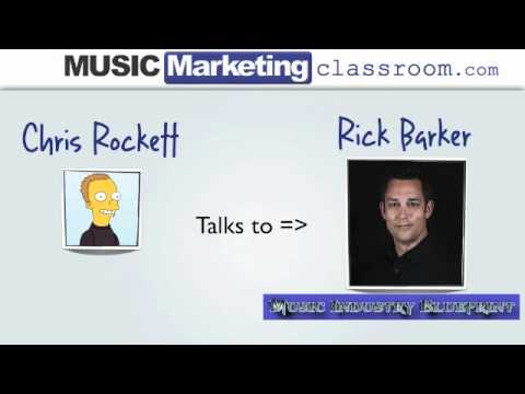 7 Day Tryers and  Mktg  for Digitally Muzic Sales