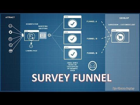 ClickFunnels  –  How to BUILD a Surveys Funnel