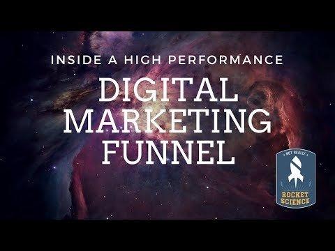 Inside a Highly Performed MKTG Funnel
