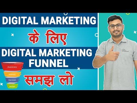 DIGITALly Marketer  Explained   How to make DIGITALly Marketer  ( 2019 )