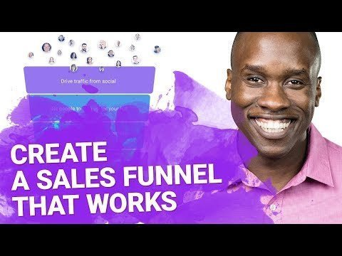 7 TIPS For Creating a Salesman    | GetResponse Auto