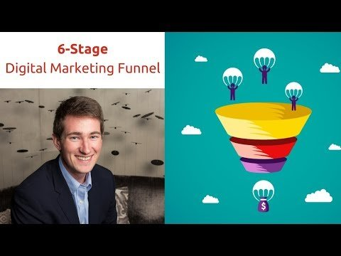 Marketer Funnel Stages
