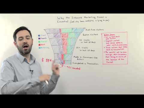 Visualizing the Marketer  – Markerboard Friday