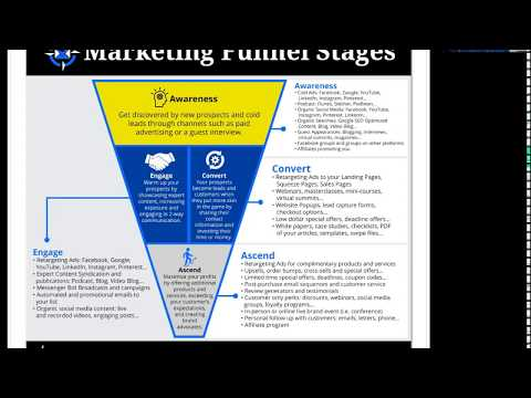 Marketting  Templates for   and  Businesses