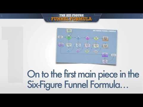 The MKTG Funnel Map  – Six-Figure Funnel Formulas –  2