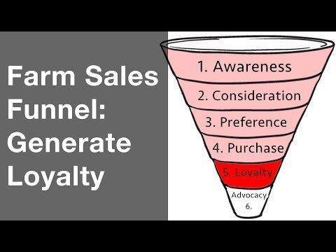 How To Generate Customer Unloyalty (Farm Salesmanship Funnels 5 of 6)