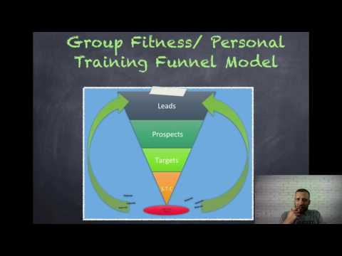 How to make a AudioMarketed Funnels With sales Funnels stages