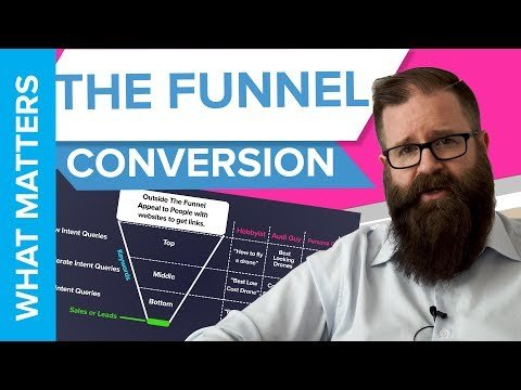 Marketed ss: How To Build Youunse s for Conversions