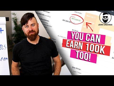 How  Clickfunnels  Program Work?