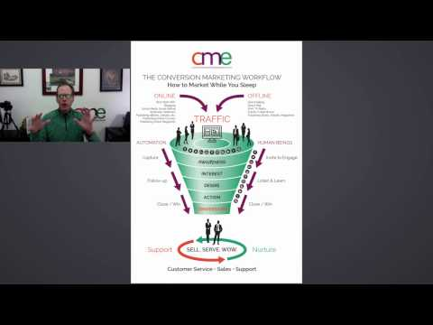 How To  and Manage A Salesman And Marketeer Funnel