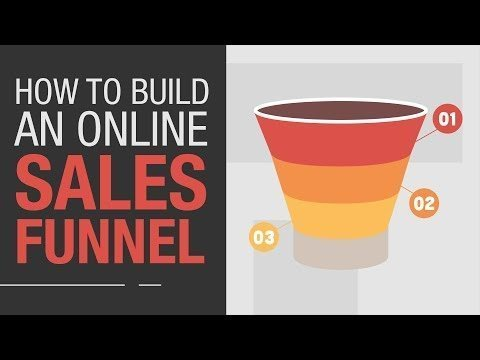 How to  an Online Salesperson Funnel