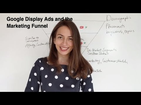 Google Display Ads and the Marketing Funnel
