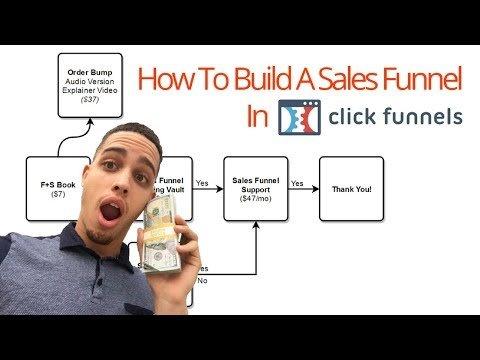 Click Funnels – SUPER EASY Sales Funnel Creation 2018