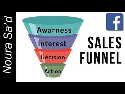 Facebook Sales Funnel كيفية الحصول على مبيعات باستخدام