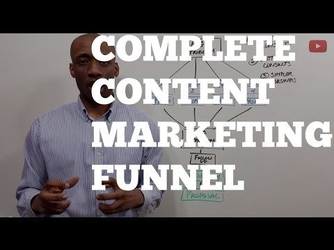 Content Marketing Funnel for Consulting Services