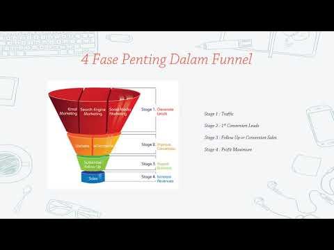 Sales Funnel Training   Apa Itu Sales Funnel Dan Manfaatnya