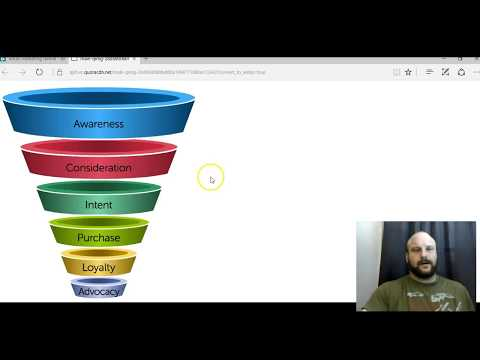 Detailed Explanation Of The Email Marketing Funnel