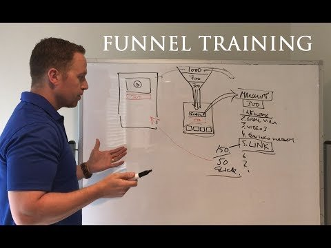 Online Marketing Funnels Explained – Overview, Explainer & Strategy Behind a Successful Funnel