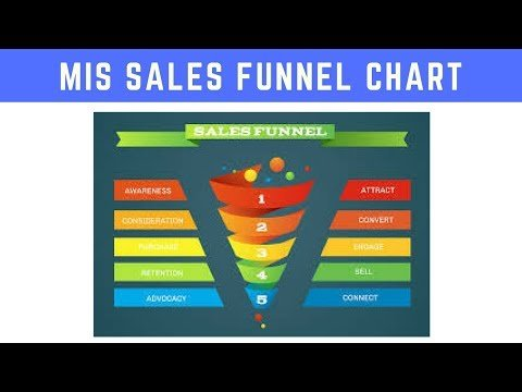Make Sales Funnel Chart in Excel