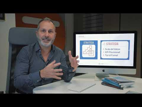 Strategia di Funnel Marketing  Efficace: Quali sono gli Elementi Fondamentali?