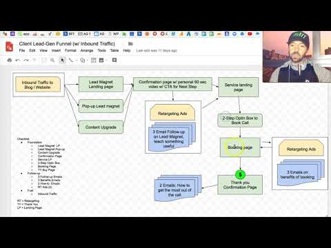 How to Map Out Your Sales Funnel w/ Google Drawings