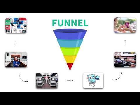 Implementasi Funnel Conversions serta contoh-contoh Funnel