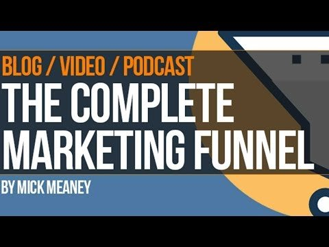 Ad: The  Marketer Funnels revealed