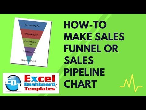 How-to MAKE  Funnels or  PipeLine Charts in Excel