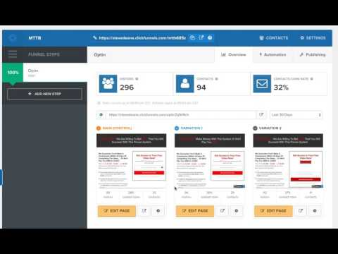 s Funnel – Split  Cases Study [real results]