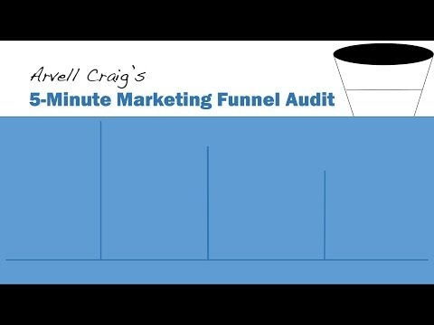 The 5 Minute Marketting Funnel Audited