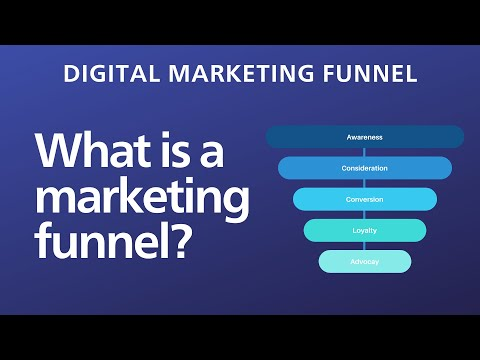 is a  Funnels? And how to create a Digital  Funnels to grow  business.