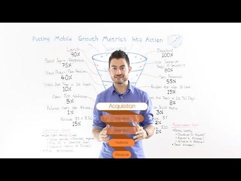 Mobile Metrics: How to build a mobile marketing funnel