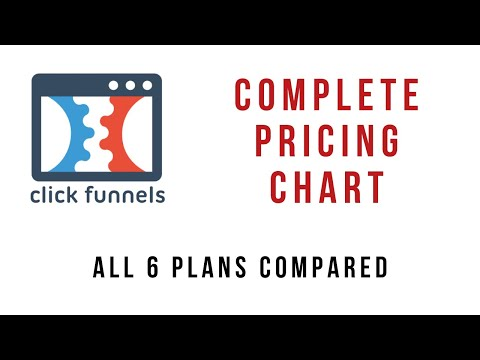 Clickfunnels Pricing 2019 🚨 All 6 Clickfunnels Plans – $19 to $2,997