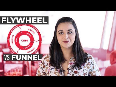 El FLYWHEEL – ¿Adiós Embudo de Ventas / Funnel Marketing?