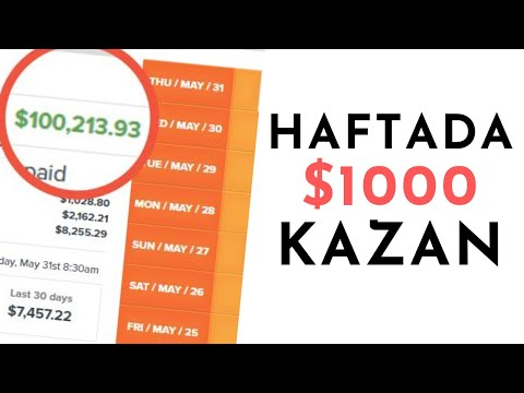 CLICKFUNNELS AFFILATE ILE PARA KAZANMA – INTERNETTEN PARA KAZANMA 2020