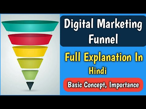 What Is Digital Marketing Funnel |  What Is Sales Funnel In Hindi | What Is Marketing Funnel
