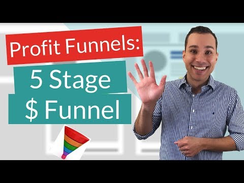 5 Stages Of A Profitable Sales Funnel – The Snap Funnel Method Explained