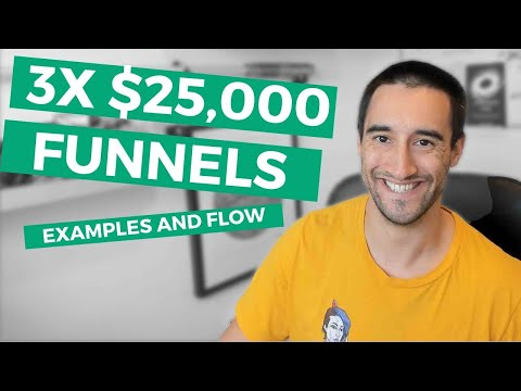 3X $25,000 marketing funnel examples – marketing funnel template