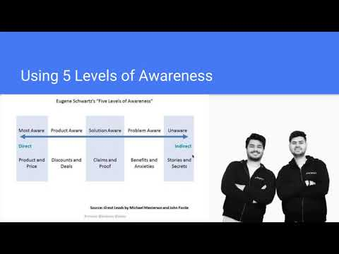 Full Facebook Ads Course in Hindi (Part 6: Marketing Funnel)