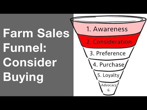 Farm Marketing Strategy (Sales Funnel 2 of 6)