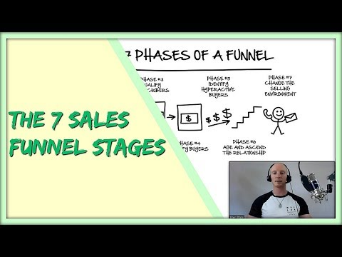 Sales Funnel Stages – Discover The 7 Stages Of A Sales Funnel – Marketing Funnel Stages