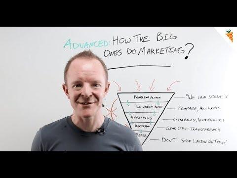 Real Estate Investor Marketing | Advanced Marketing Funnel | How Big Ones Do It