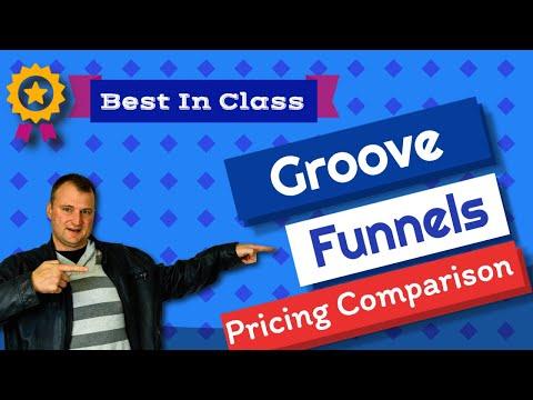 Price Comparison | Groove Funnels Vs ClickFunnels Vs. Kajabi Vs. Katra
